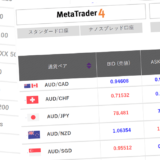 AXIORYの取扱銘柄(FX通貨ペア/貴金属/株式/オイル)スプレッド一覧