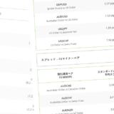 Titan FXの取扱銘柄(通貨ペア/貴金属/株式)平均スプレッド一覧