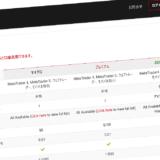 HotForexの口座タイプの選び方|プレミアム、マイクロ、ZERO、AUTO